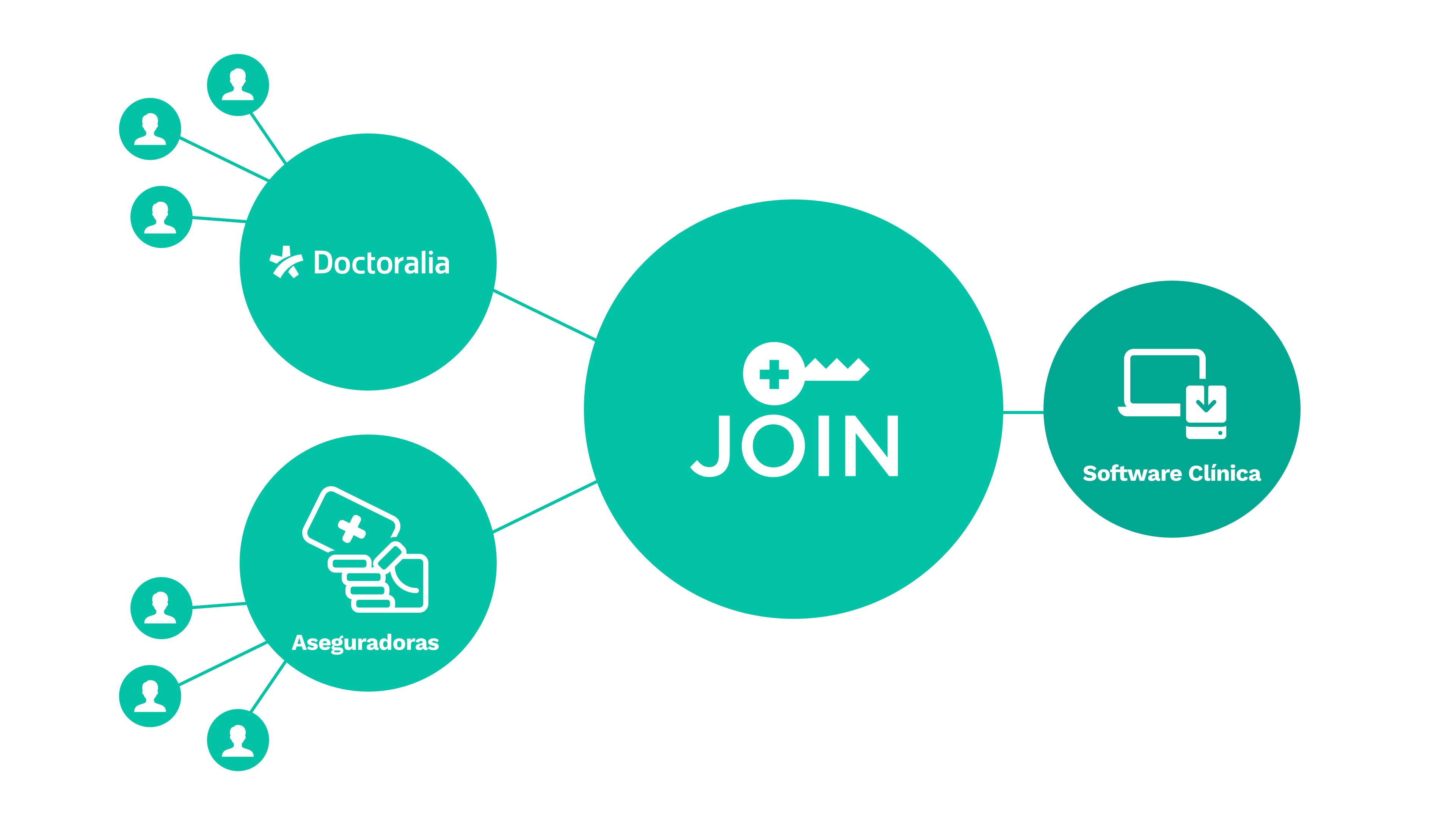 es-infographic-doctoralia-join